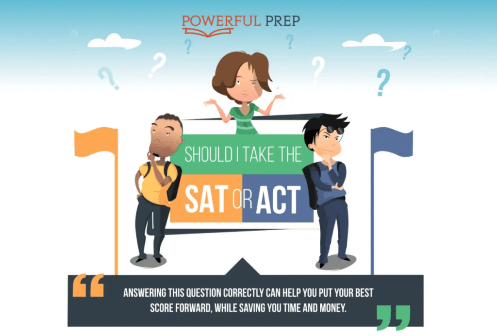 should i take the act test vs sat test