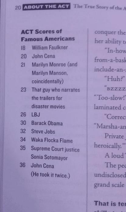 celebrity act test scores