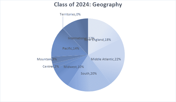 harvard class of 2024 student geography