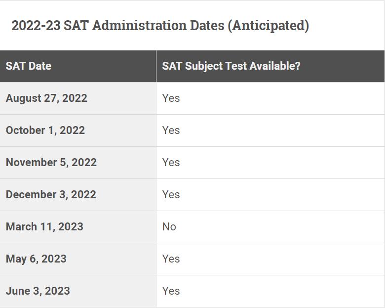 2022-23 SAT test Dates