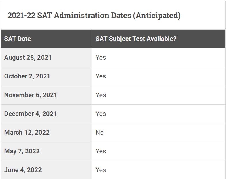 2021-22 SAT test Dates