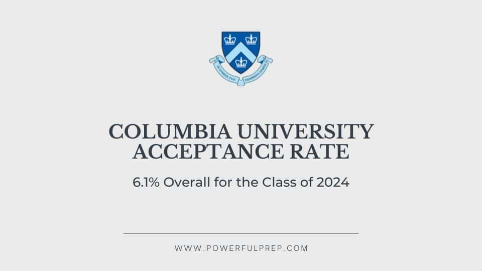 The Columbia University acceptance rate 6.1% overall, with a regular decision acceptance rate of 5.1% and an early decision acceptance rate of 15.1%.