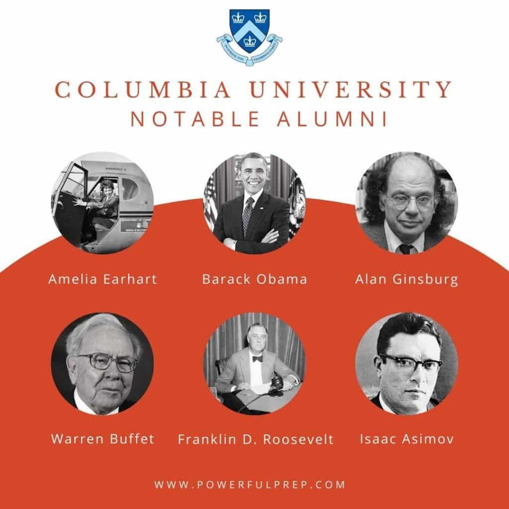 columbia university alumni amelia earhart, barack obama, alan ginsburg, warren buffet, franklin d Roosevelt, isaac asimov